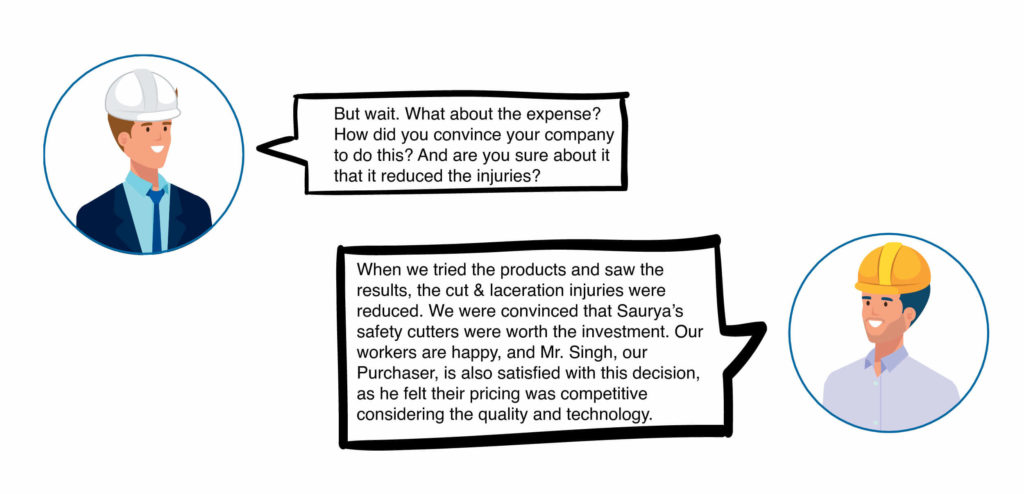 Rahul: But wait. What about the expense? How did you convince your company to do this? And are you sure about it that it reduced the injuries? Deepak: When we tried the products and saw the results, the cut & laceration injuries were reduced. We were convinced that Saurya's safety cutters were worth the investment. Our workers are happy, and Mr. Singh, our Purchaser, is also satisfied with this decision, as he felt their pricing was competitive considering the quality and technology.