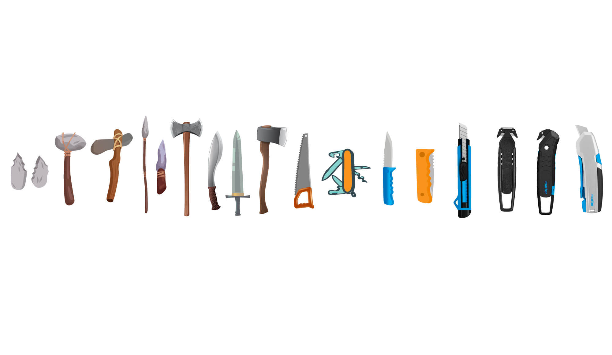 Journey of safety cutters knives till 21st century cutting tools by saurya safety