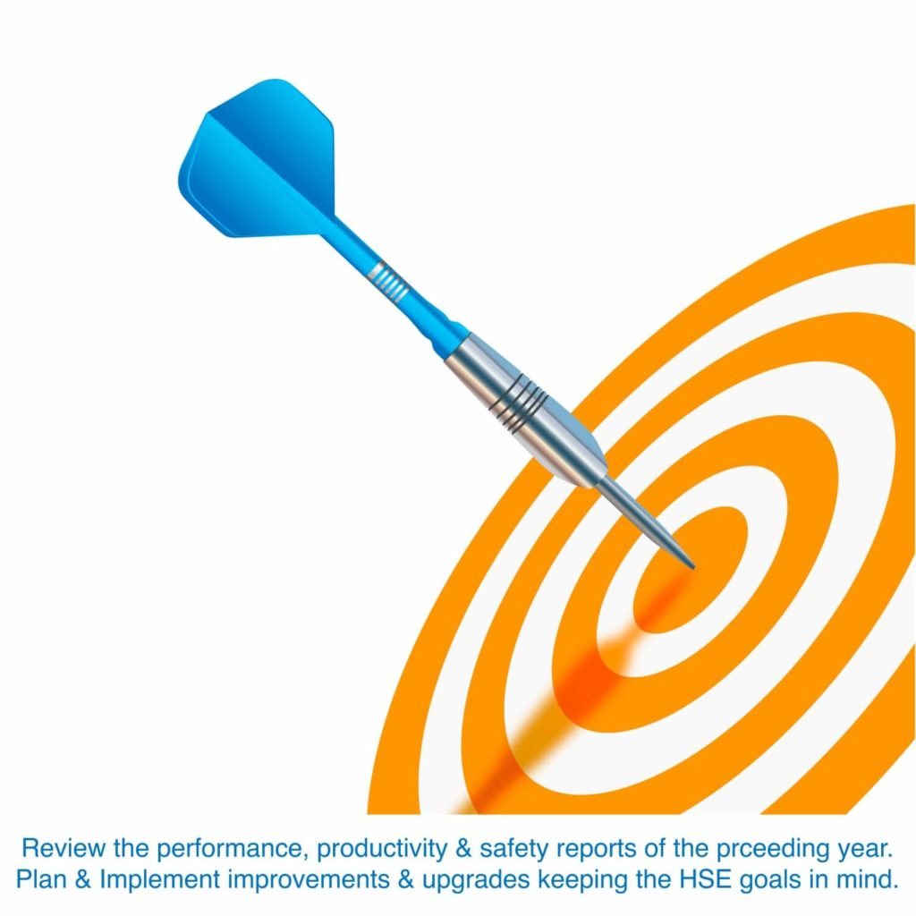 Review the performance, productivity & safety reports of the prceeding year. Plan & Implement improvements & upgrades keeping the HSE goals in mind.